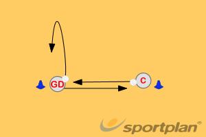 Challenge 1: Two Ball up!Ball skillsNetball Drills Coaching