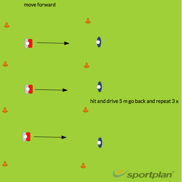 first contactRugby Drills Coaching