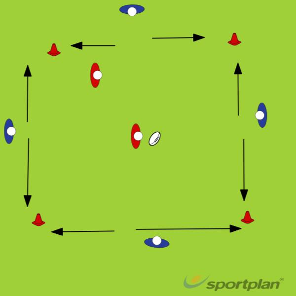 2v1v1v1v1CatchingRugby Drills Coaching