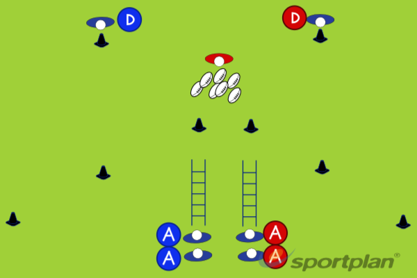 2 v 1Decision makingRugby Drills Coaching