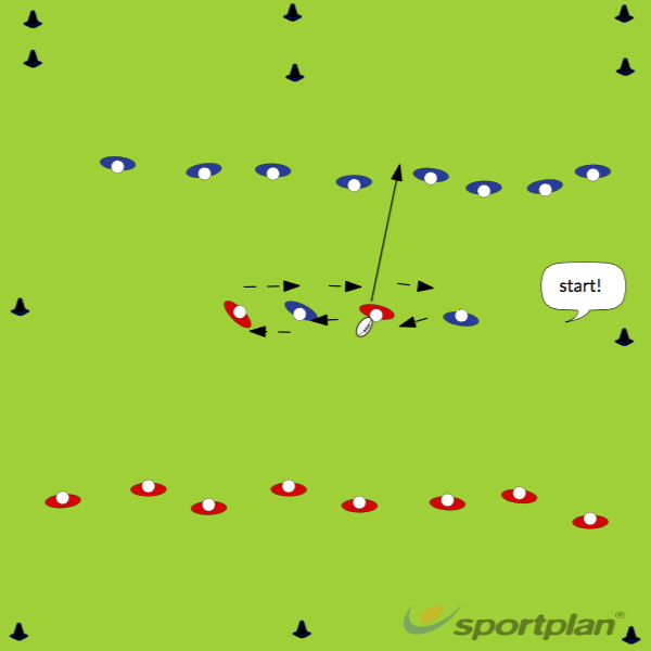 2+8 v 2+8 attack the spacePractices for JuniorsRugby Drills Coaching