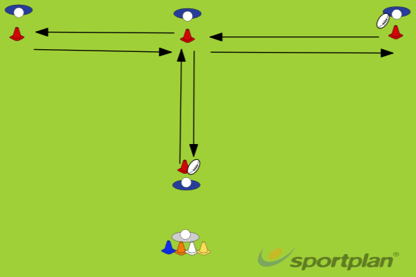 passing and visionPassingRugby Drills Coaching