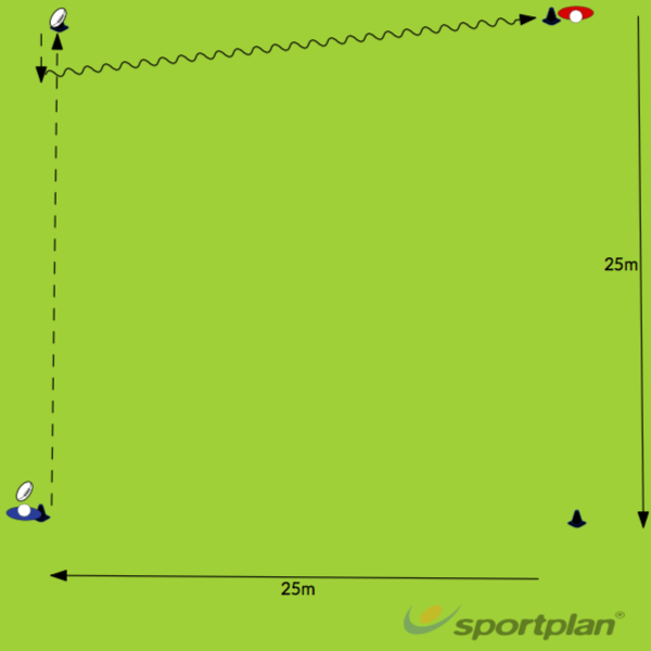 passing fitness drillPassingRugby Drills Coaching