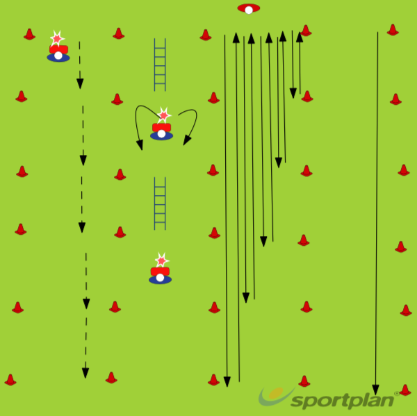 strength and conditioningWarm UpRugby Drills Coaching