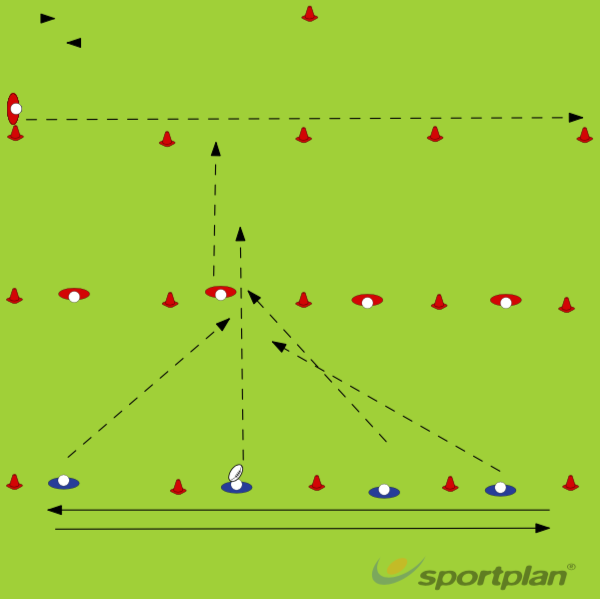 supportplayDecision makingRugby Drills Coaching