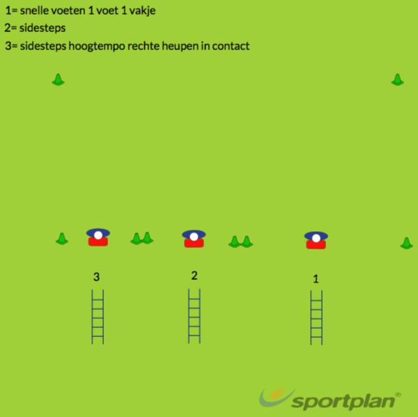 warming up passen 4 voetenwerkAgility & Running SkillsRugby Drills Coaching