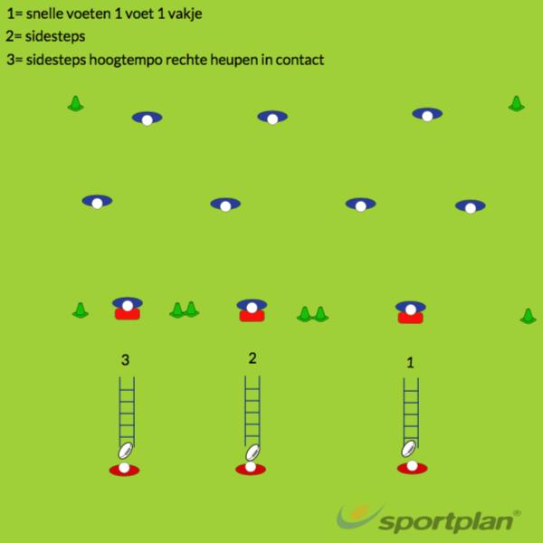 warming up 4 voetenwerk/sidesteps/ handoff sen/coltsAgility & Running SkillsRugby Drills Coaching