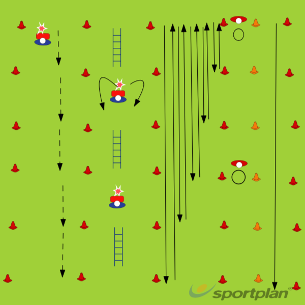 Copy of strength and conditioningWarm UpRugby Drills Coaching