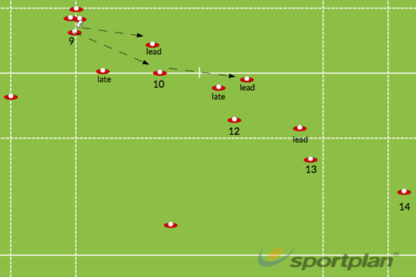 attack shape/ teamrunMatch RelatedRugby Drills Coaching
