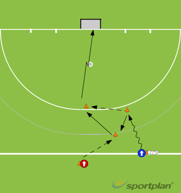 Back Pass and supportHockey Drills Coaching