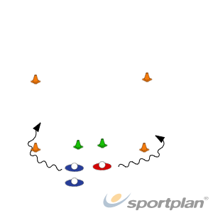 2 (attackers) vs 1 (defender)Rugby Drills Coaching