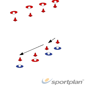 Passing Down the LineRugby Drills Coaching