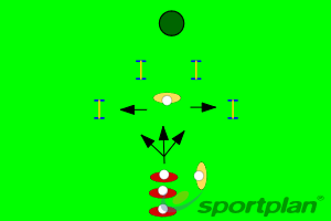 Rugby GatesRugby Drills Coaching