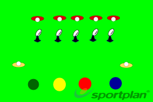 Kicking ZoneRugby Drills Coaching