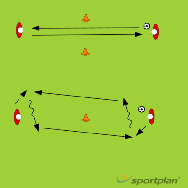 Sisäsyrjäsyötöt pareittain (basic passing with partner)Passing and ReceivingFootball Drills Coaching