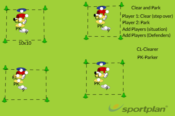 Clear and Park (Sealing off)Rugby Drills Coaching