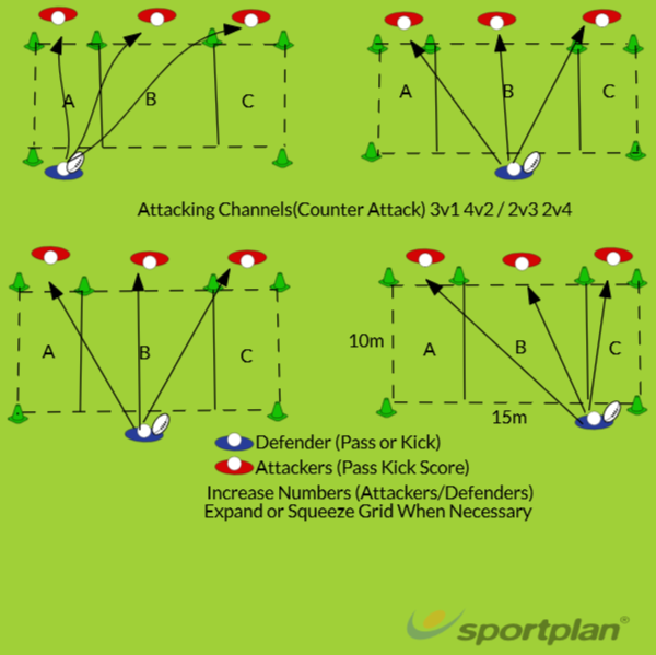 Attacking ChannelsDecision makingRugby Drills Coaching