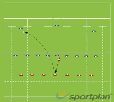 Kick ReturnKickingRugby Drills Coaching