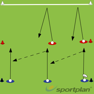 3v2 reading defenders hipsPassingRugby Drills Coaching