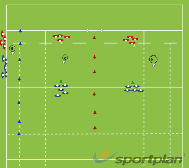 3 station attackMatch RelatedRugby Drills Coaching