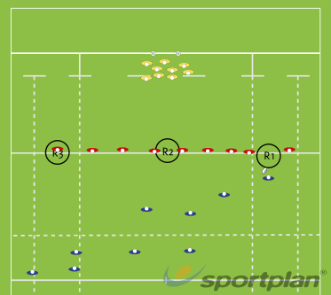 3 team rotation - Defence focusDefensive PatternsRugby Drills Coaching