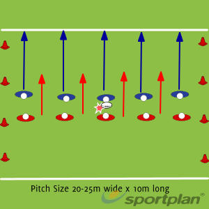 1 touch Rugby- CPD SessionRugby Drills Coaching