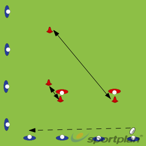 Continuous 4 v 2'sHandlingRugby Drills Coaching