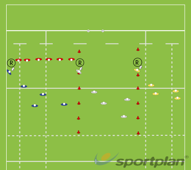3 station overload defence - CPD sessionRugby Drills Coaching