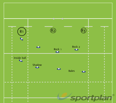 Open play Attacking set upDecision makingRugby Drills Coaching