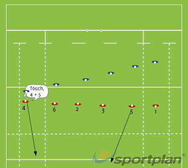 Number Drop offDecision makingRugby Drills Coaching