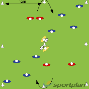 Bale setup - uncomfortably deepBacks MovesRugby Drills Coaching