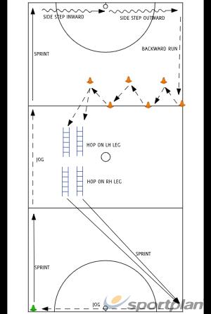 Warm Up.Warm upsNetball Drills Coaching