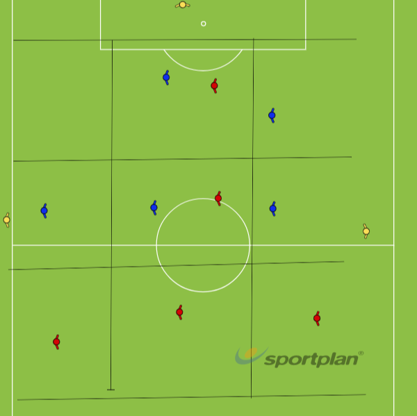 Positional Possession Practice 2Football Drills Coaching
