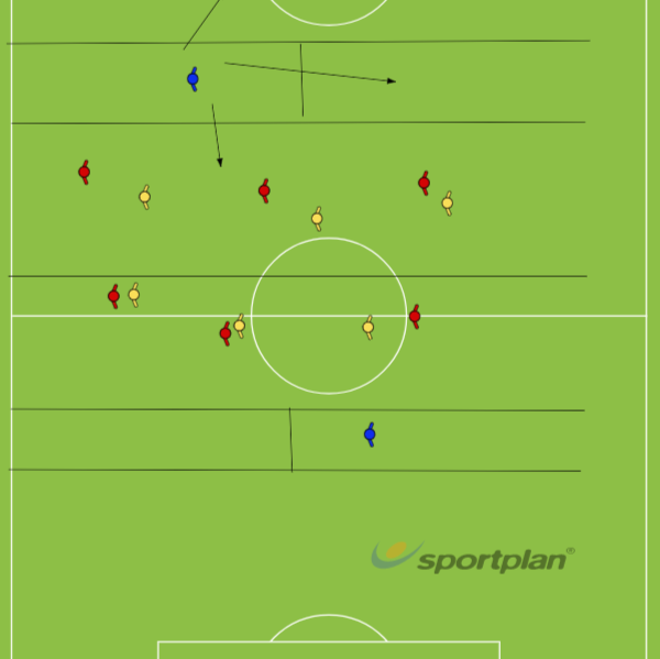 Possession Practice - Forward Passing & Forwards MovementFootball Drills Coaching