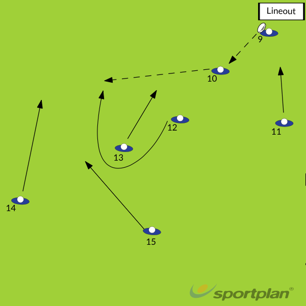 Lineout slice 10Rugby Drills Coaching