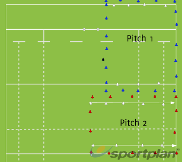 Smaller Mixed group Touch Rugby (close support)Rugby Drills Coaching