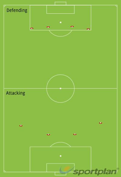 Defensive positioning in ATT/DEFDefendingFootball Drills Coaching