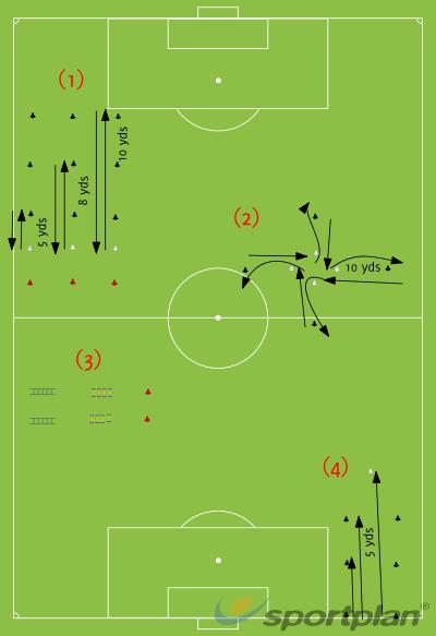 Speed, Stamina and Strength DrillsAgilityFootball Drills Coaching