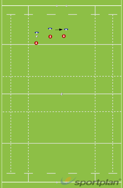 3 Man Passing DrillRugby Drills Coaching