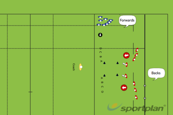 Autosave 68614408RuckRugby Drills Coaching