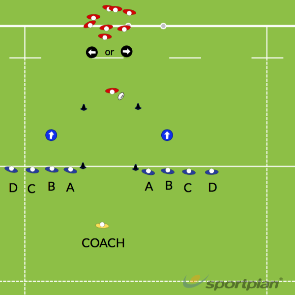 Autosave 47415457Rugby Drills Coaching