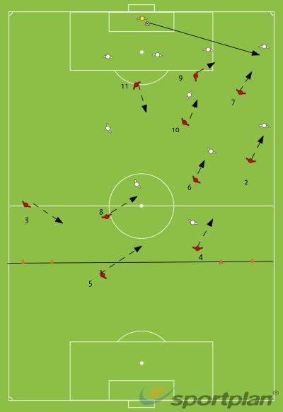 DP2 Phase 3 10v11 to counter goals -Scenario 1Football Drills Coaching