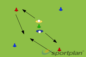 Part 2 v 2 (Switch)Autosave 44723825Decision makingRugby Drills Coaching