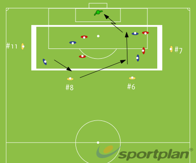 Clinical finishing 1ShootingFootball Drills Coaching