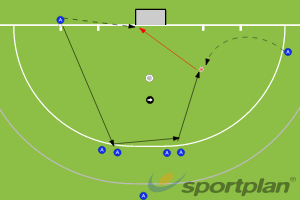 Double Slip (R)Hockey Drills Coaching