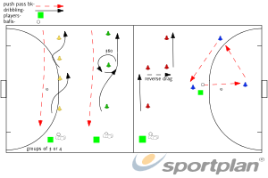 StationsPractices For JuniorsHockey Drills Coaching