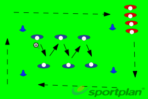 One touch Pass plus SrintsPassing and ReceivingFootball Drills Coaching