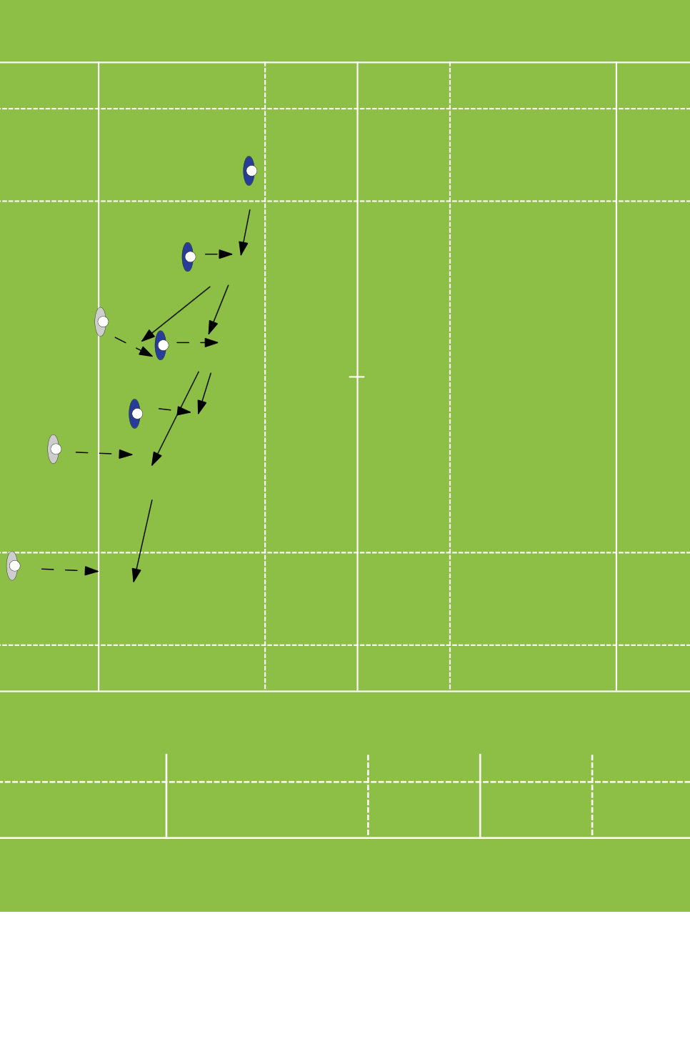 Copy of OptionsMatch RelatedRugby Drills Coaching