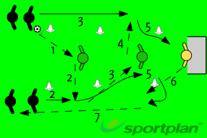 Control and transition drillPassing and ReceivingFootball Drills Coaching