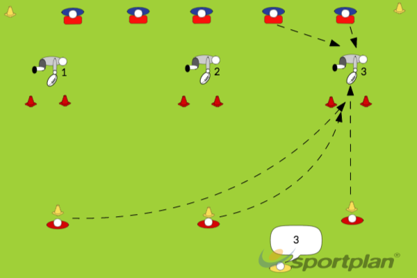 2. Speed to the Ruck - 30 minsRuckRugby Drills Coaching